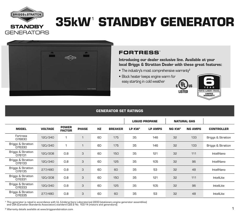 35kW Briggs & Stratton Fortress Standby Generator