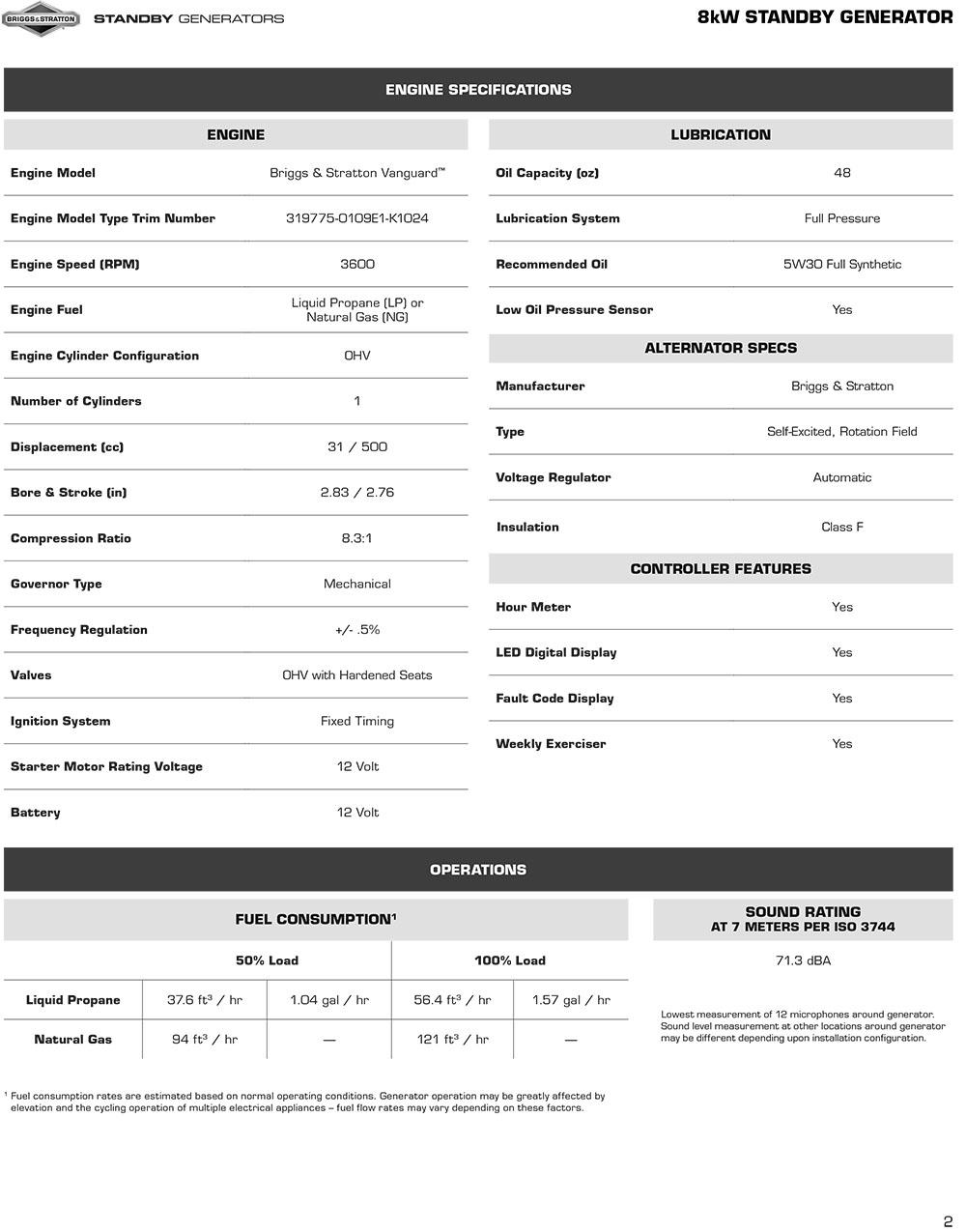 8kW Briggs & Stratton Standby Generator Engine Specs